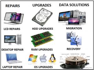 Sửa máy tính tại nhà quận 2