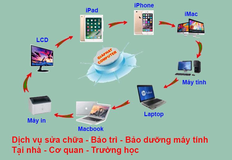 Sửa máy tính đường Lê Văn Sỹ