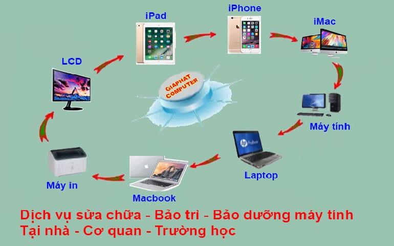 Sửa laptop đường Bùi Thị Xuân