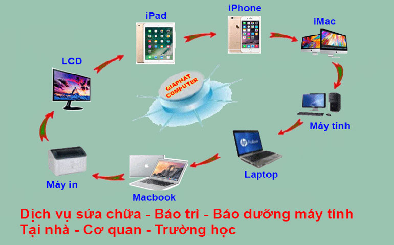 Sửa laptop đường Huỳnh Văn Bánh
