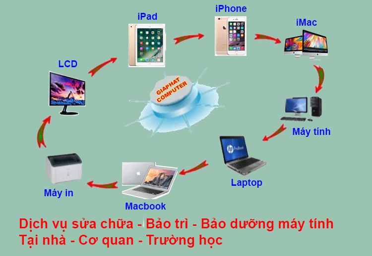 Sửa macbook uy tín tại gia phát computer