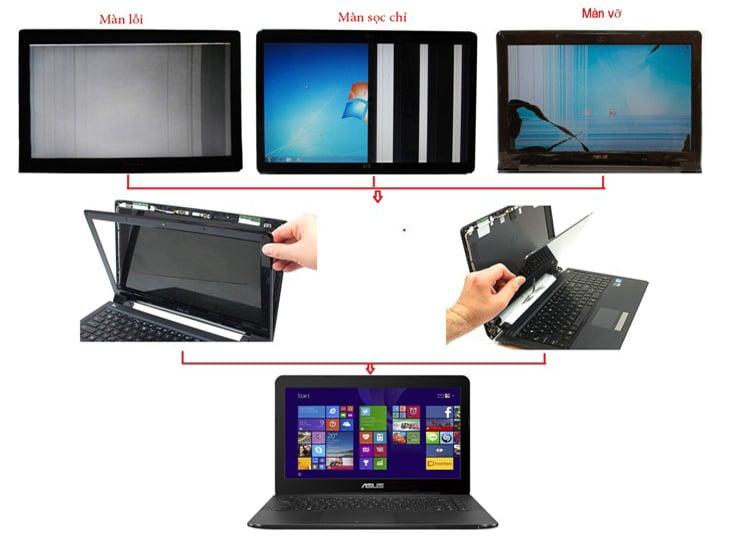 Thay màn hình laptop đường phan đình phùng